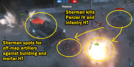 Killing a Sherman's worth and more of the enemy...